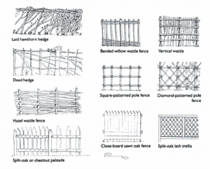 Several wattle fence designs, showing the diversity of the material and the possible patterns. (Landsberg)